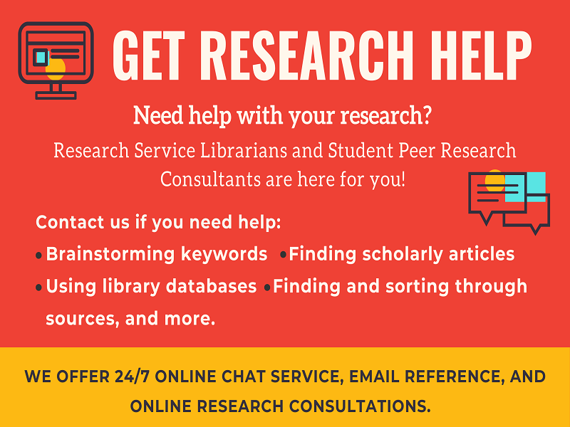 Image with text that reads 'Get Research Help. Librarians and Student Peer                                 Research Consultants can help you with: Brainstorming keywords Finding scholarly                                 articles Using library databases Finding and sorting through sources, and more. We offer                                 24/7 online chat help, Email Reference, and online Research Consultations' surrounded by                                 decorative line art.